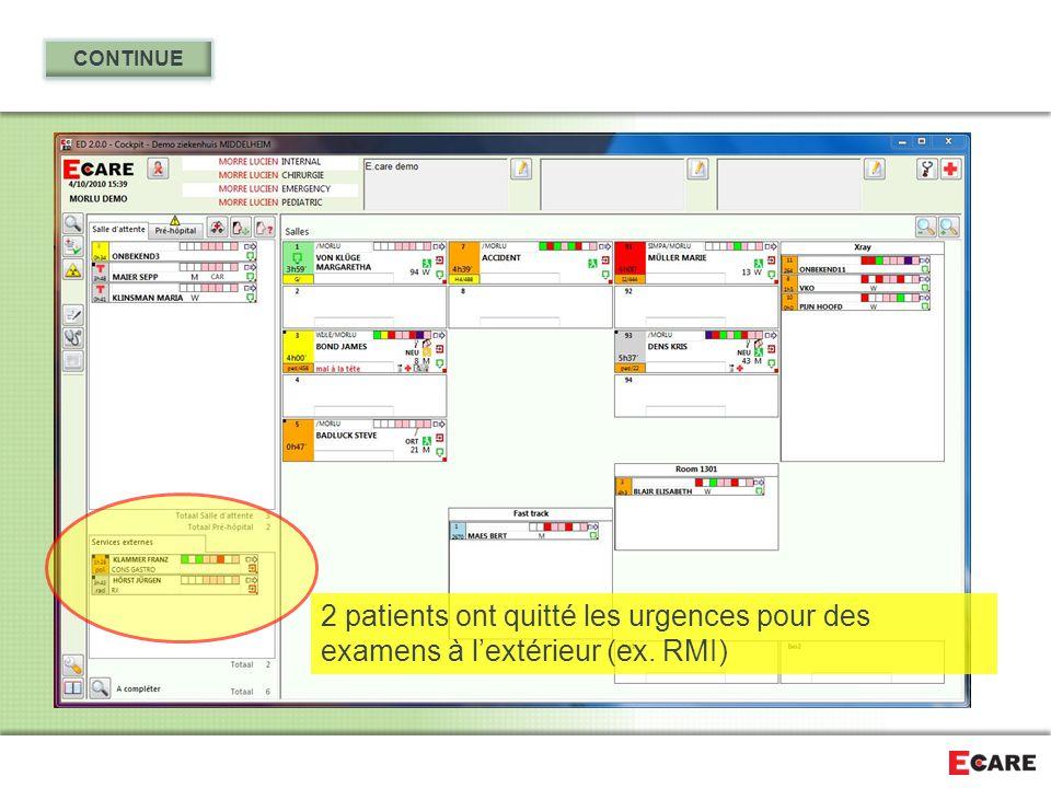 CONTINUE 2 patients ont quitté les urgences pour des examens à l'extérieur (ex. RMI)