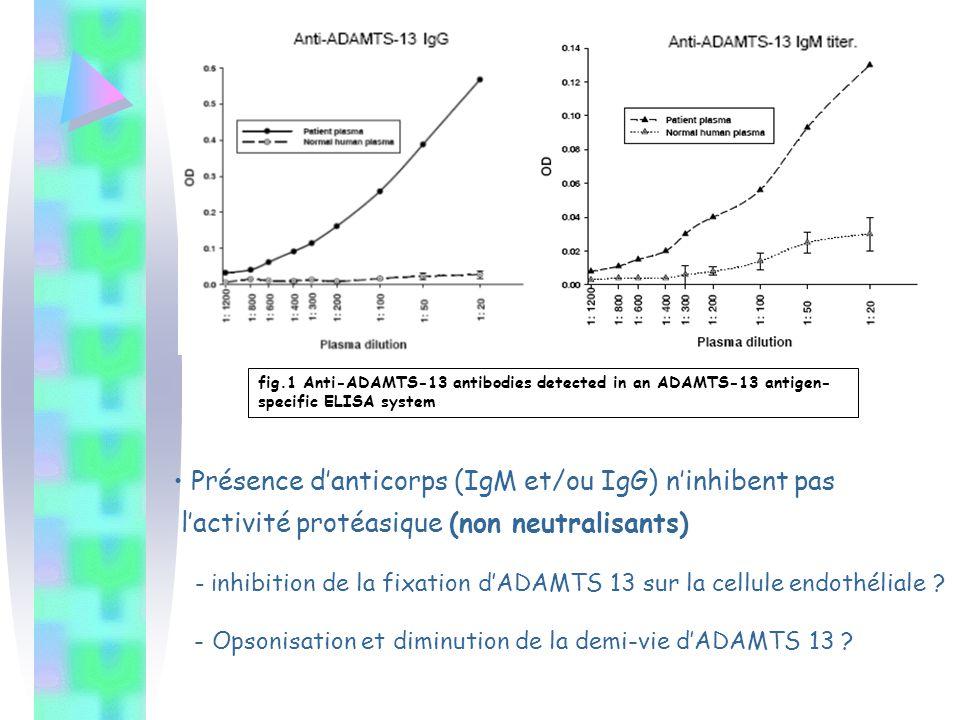 Présence d'anticorps (IgM et/ou IgG) n'inhibent pas