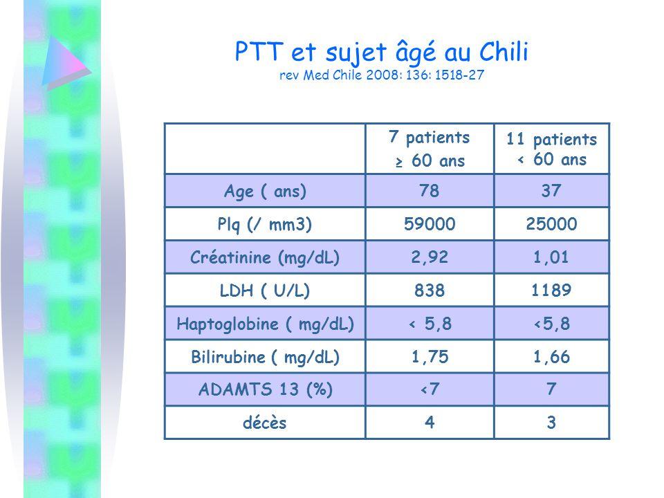 PTT et sujet âgé au Chili rev Med Chile 2008: 136: 1518-27