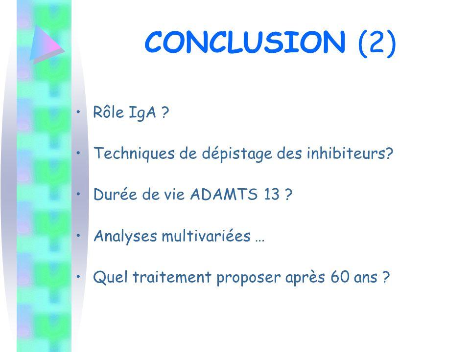 CONCLUSION (2) Rôle IgA Techniques de dépistage des inhibiteurs