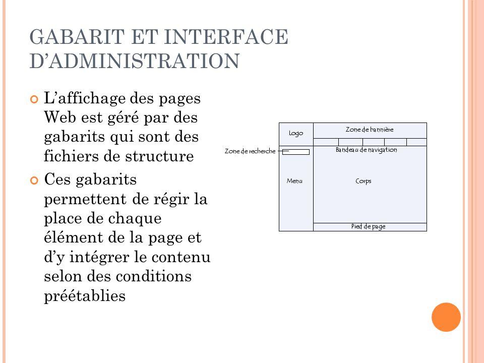 GABARIT ET INTERFACE D'ADMINISTRATION