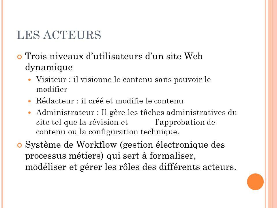 LES ACTEURS Trois niveaux d'utilisateurs d'un site Web dynamique