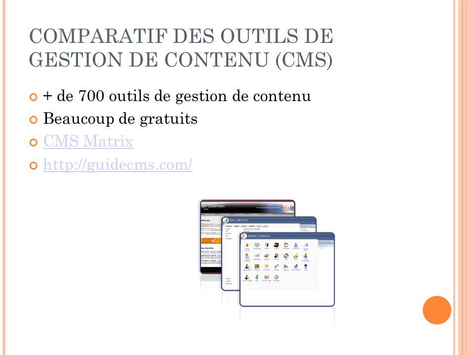 COMPARATIF DES OUTILS DE GESTION DE CONTENU (CMS)