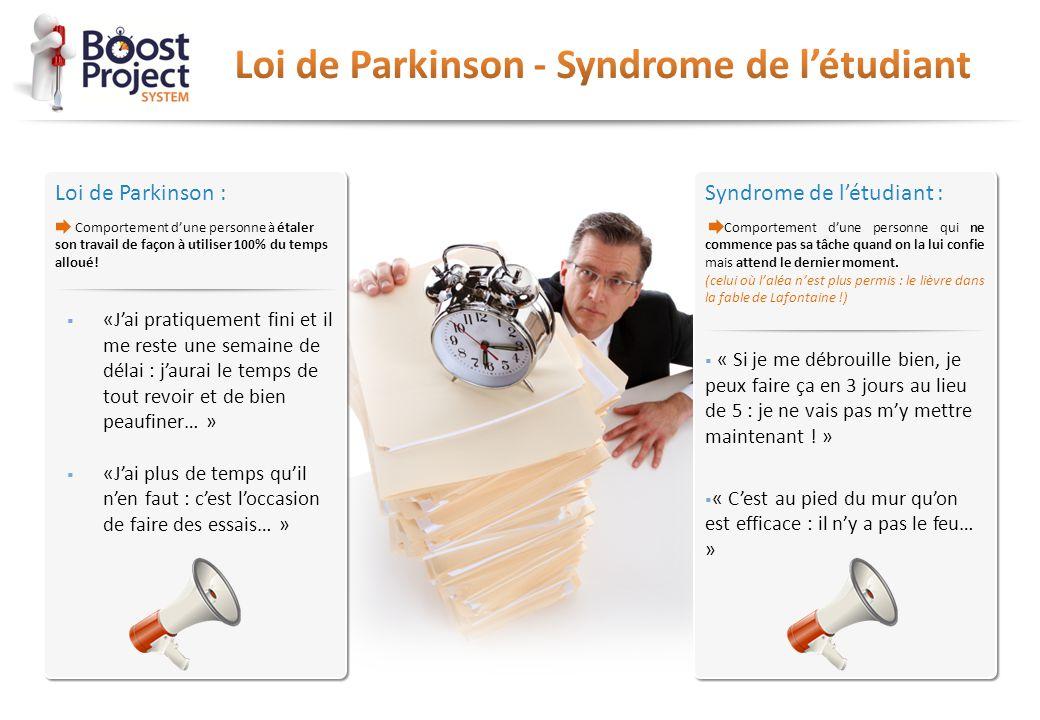 Loi de Parkinson - Syndrome de l'étudiant