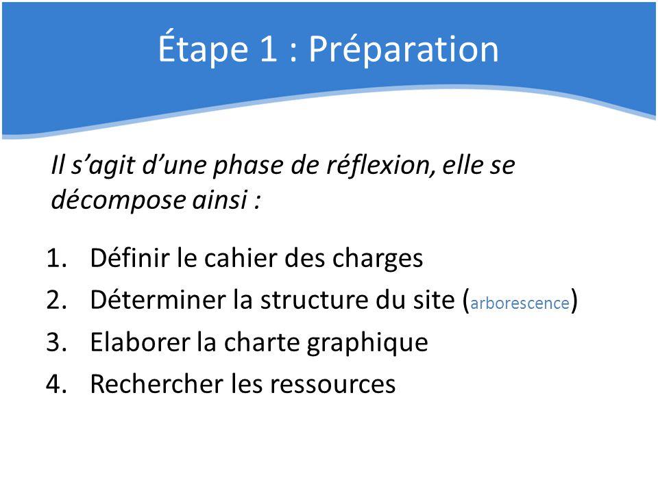 Étape 1 : Préparation Il s'agit d'une phase de réflexion, elle se décompose ainsi : Définir le cahier des charges.
