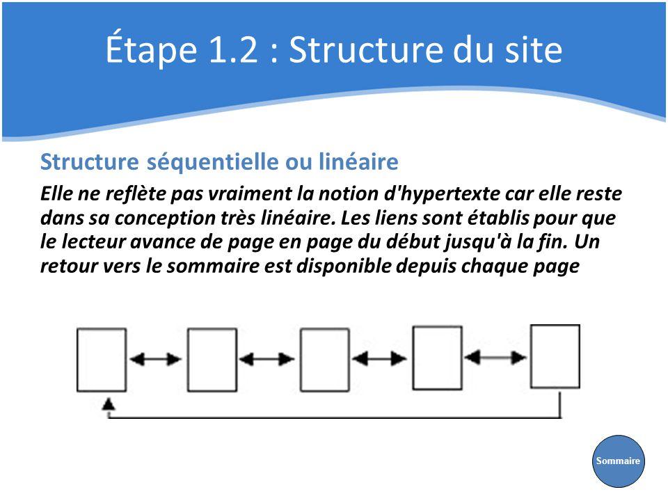 Étape 1.2 : Structure du site