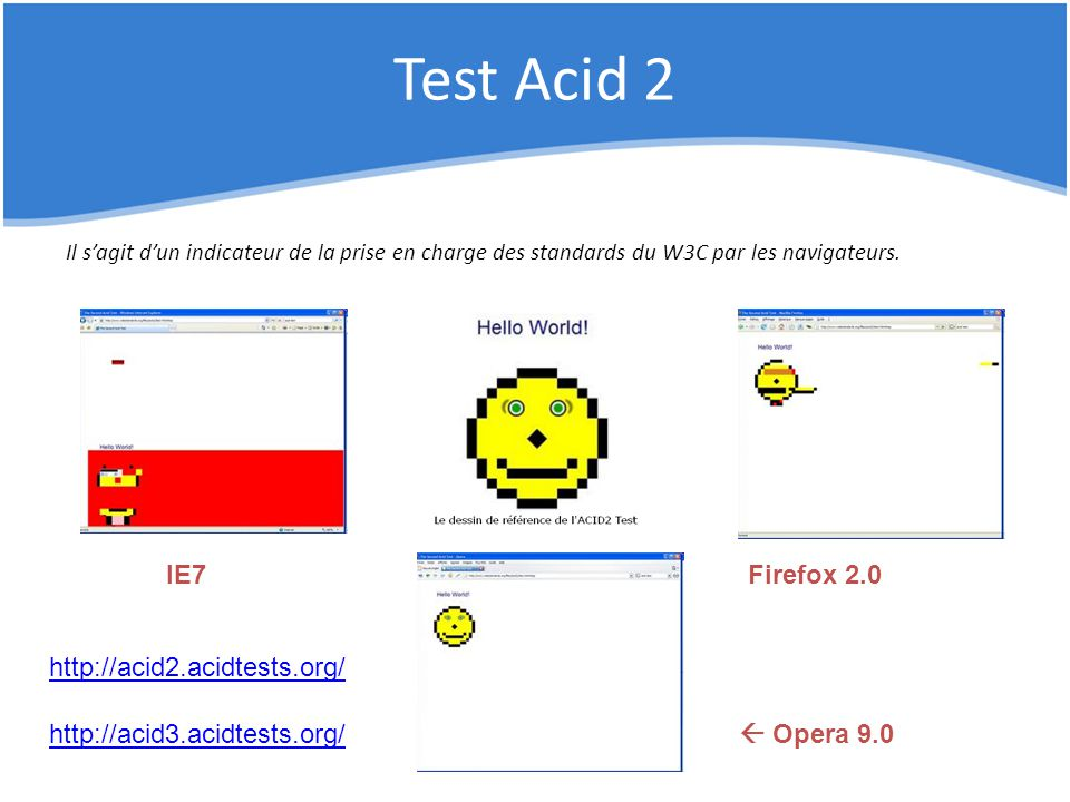 Test Acid 2 IE7 Firefox 2.0 http://acid2.acidtests.org/