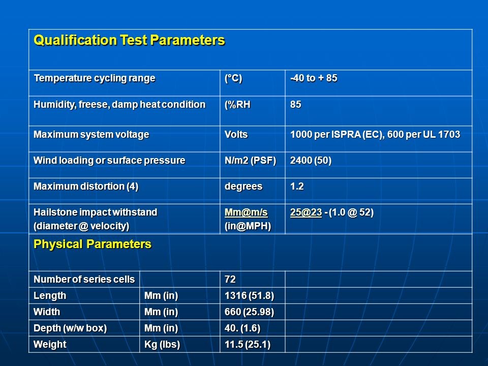 Qualification Test Parameters