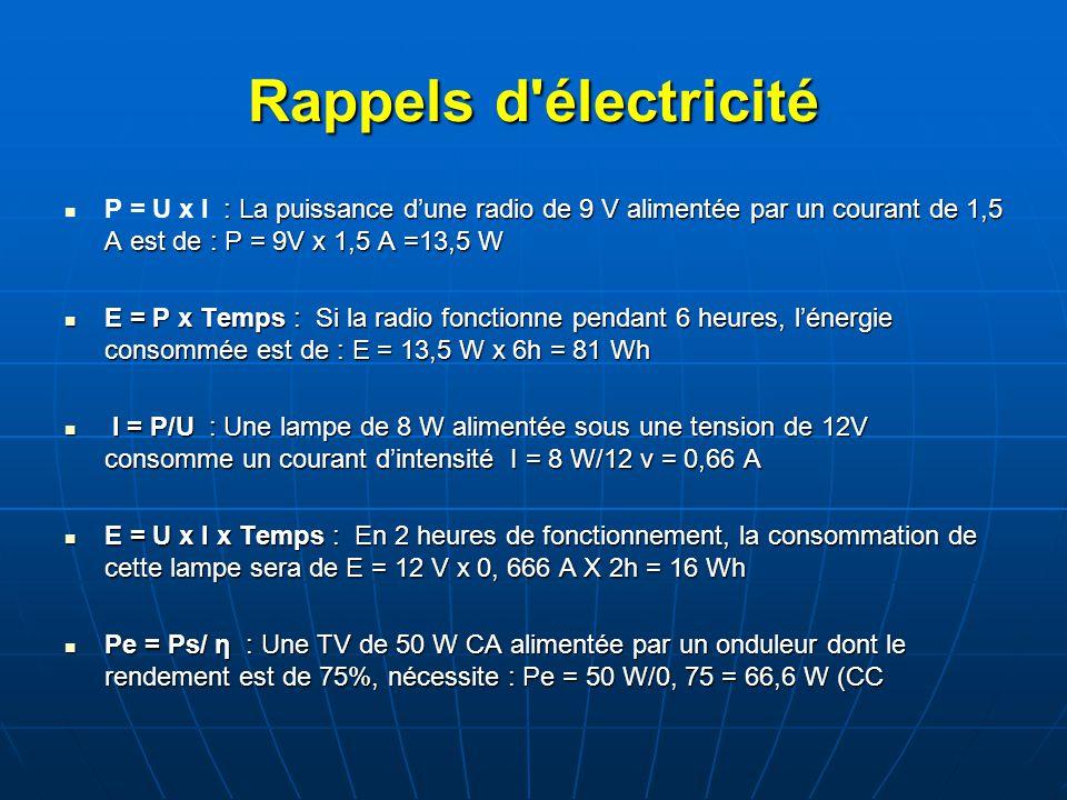 Rappels d électricité P = U x I : La puissance d'une radio de 9 V alimentée par un courant de 1,5 A est de : P = 9V x 1,5 A =13,5 W.