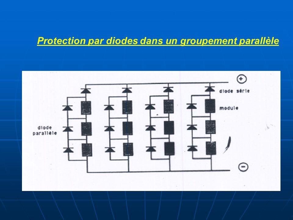 Protection par diodes dans un groupement parallèle