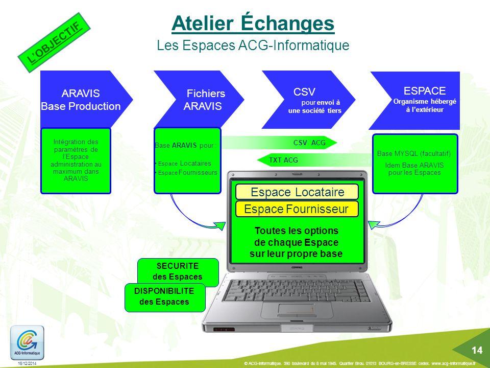 Les Espaces ACG-Informatique
