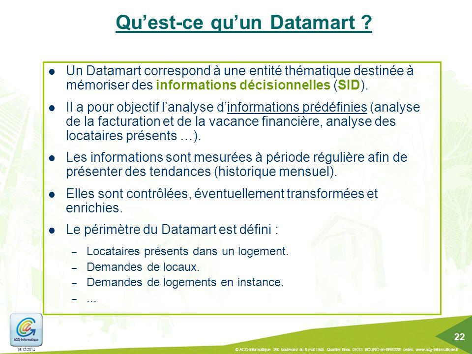 Qu'est-ce qu'un Datamart