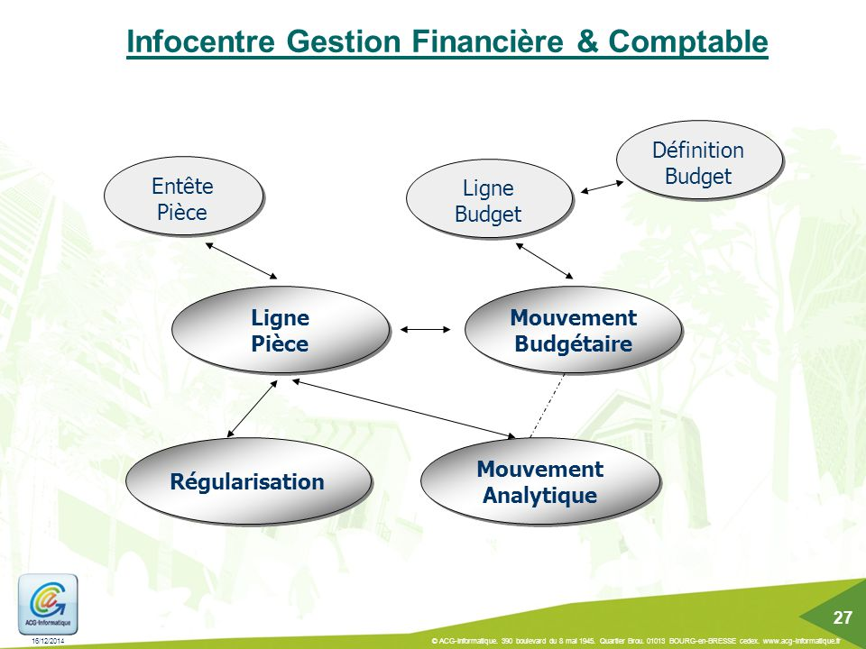 Infocentre Gestion Financière & Comptable
