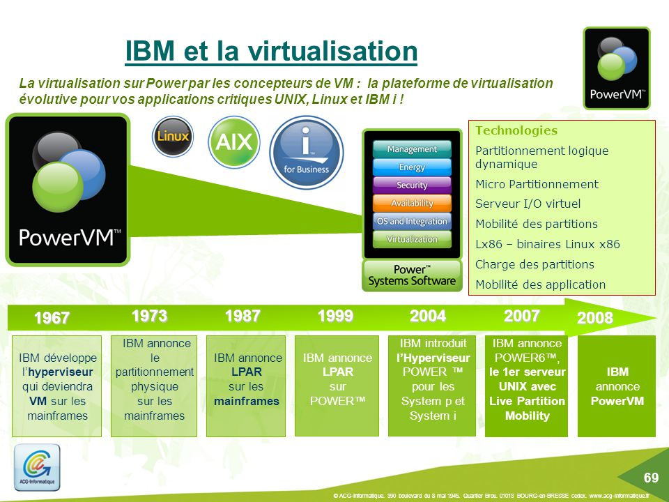 IBM et la virtualisation