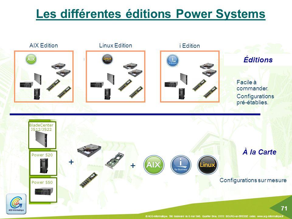 Les différentes éditions Power Systems
