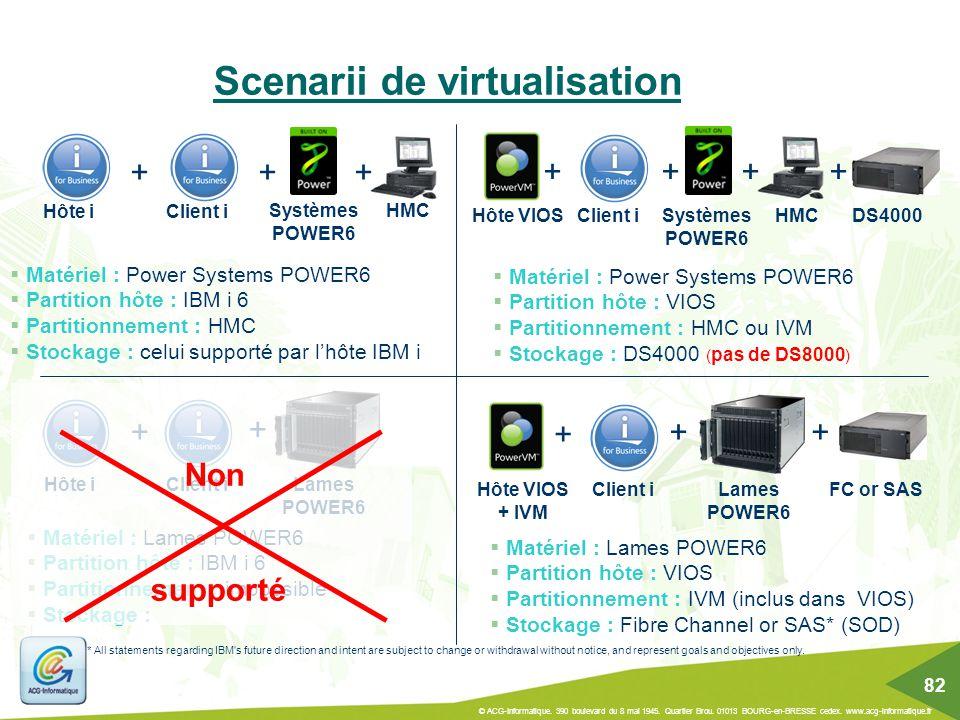 Scenarii de virtualisation