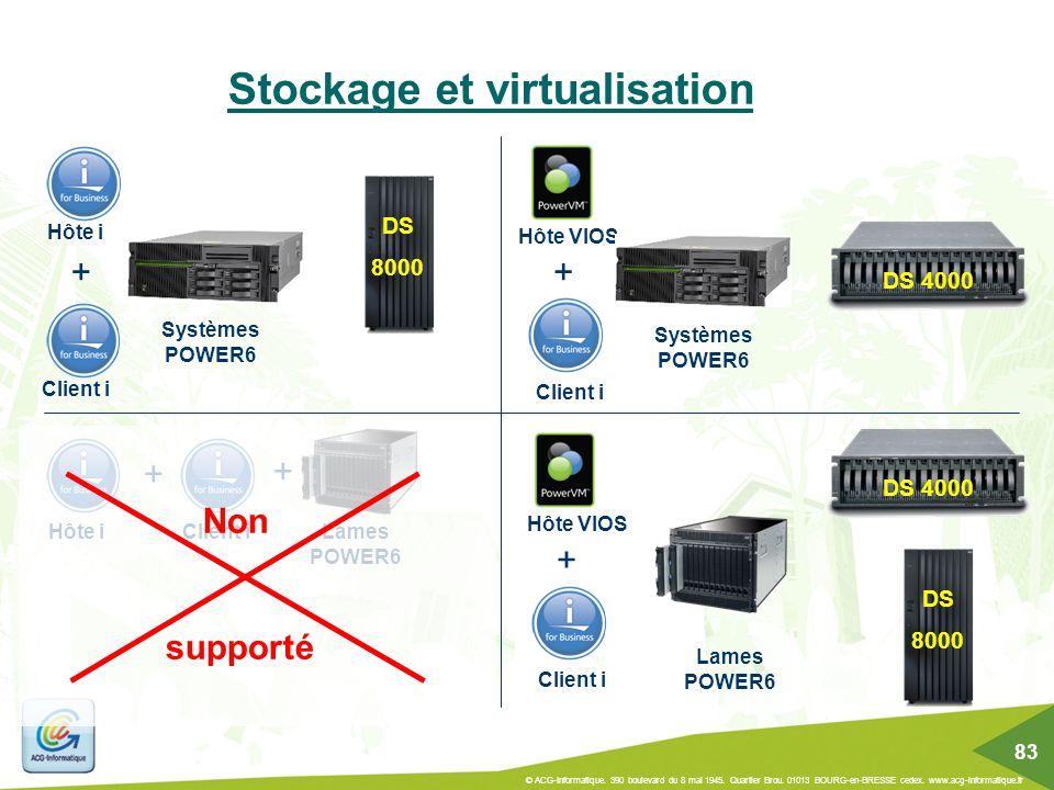 Stockage et virtualisation