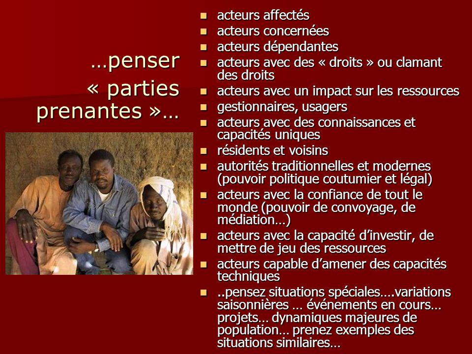 …penser « parties prenantes »… acteurs affectés acteurs concernées