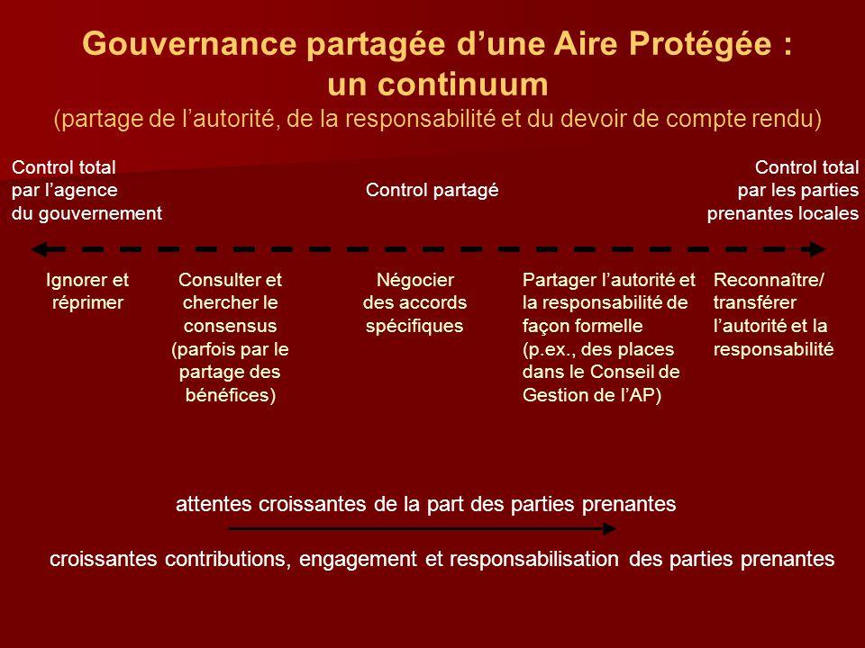 Gouvernance partagée d'une Aire Protégée :