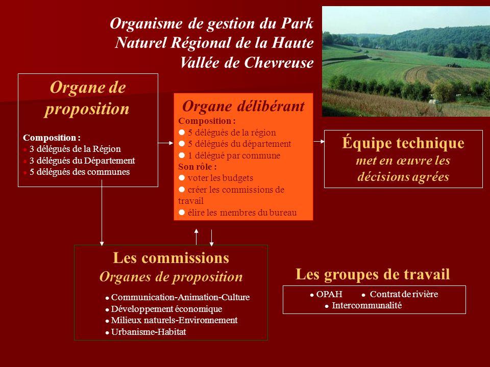 met en œuvre les décisions agrées Organes de proposition