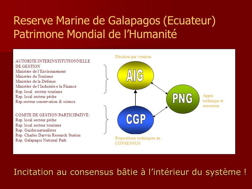 Reserve Marine de Galapagos (Ecuateur) Patrimone Mondial de l'Humanité