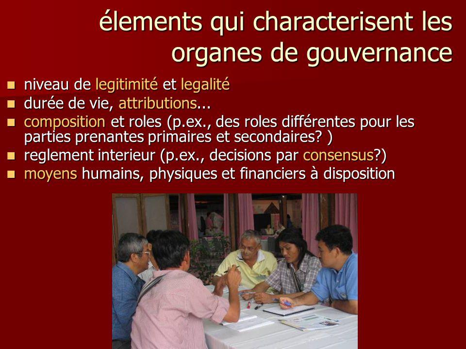 élements qui characterisent les organes de gouvernance