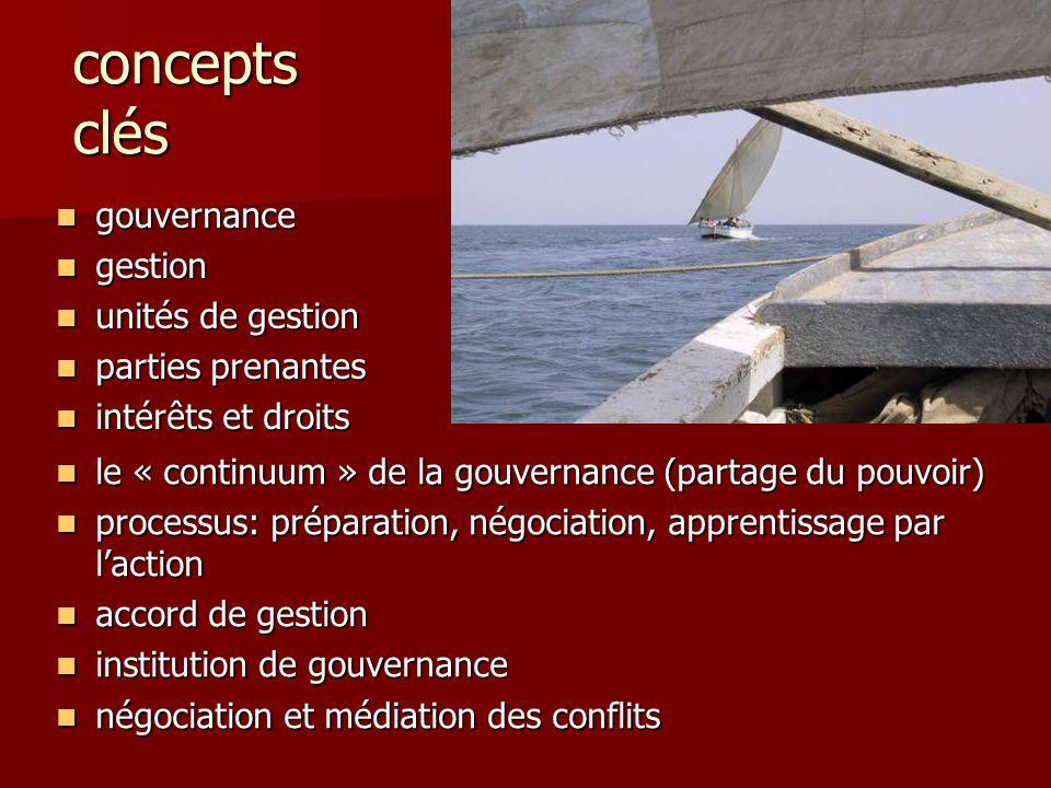 concepts clés gouvernance gestion unités de gestion parties prenantes
