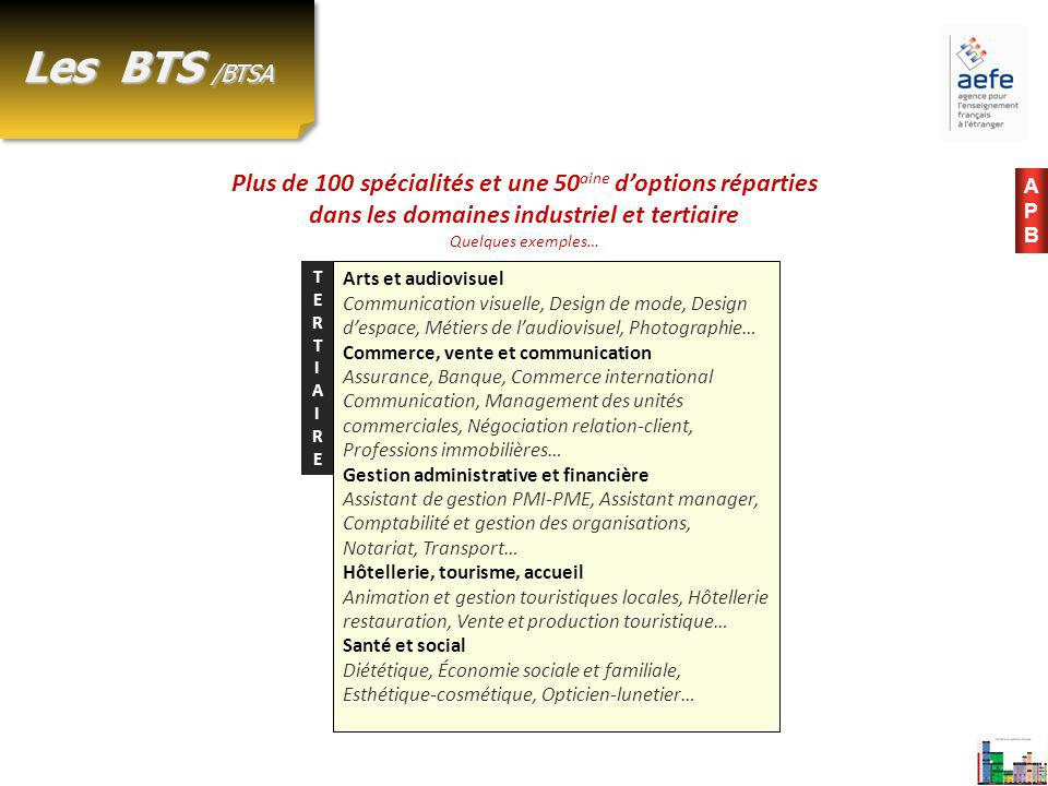 Les BTS /BTSA Plus de 100 spécialités et une 50aine d'options réparties. dans les domaines industriel et tertiaire Quelques exemples…