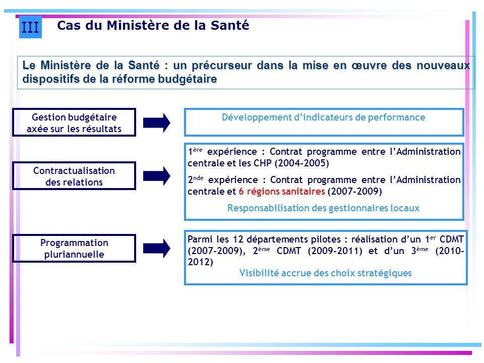 III Cas du Ministère de la Santé
