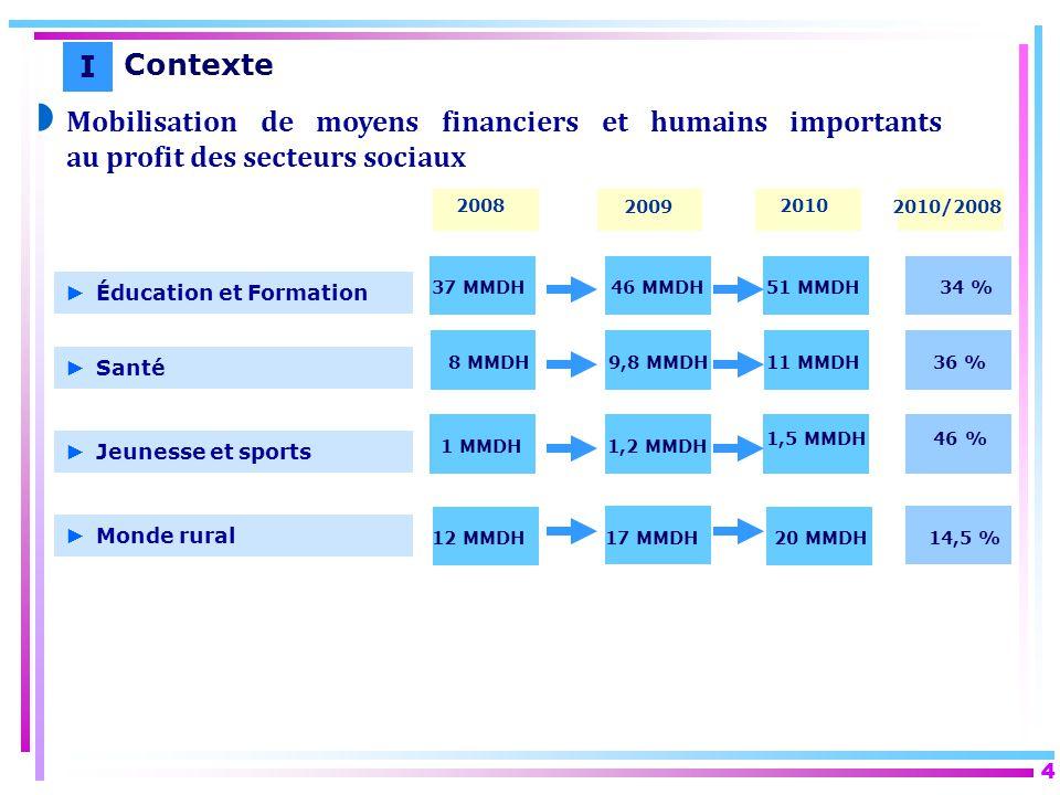 I Contexte. Mobilisation de moyens financiers et humains importants au profit des secteurs sociaux.