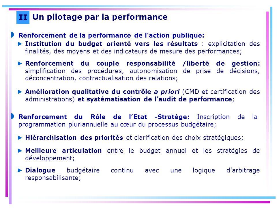 Un pilotage par la performance