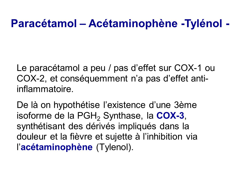 Paracétamol – Acétaminophène -Tylénol -