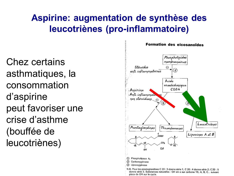 Chez certains asthmatiques, la consommation d'aspirine