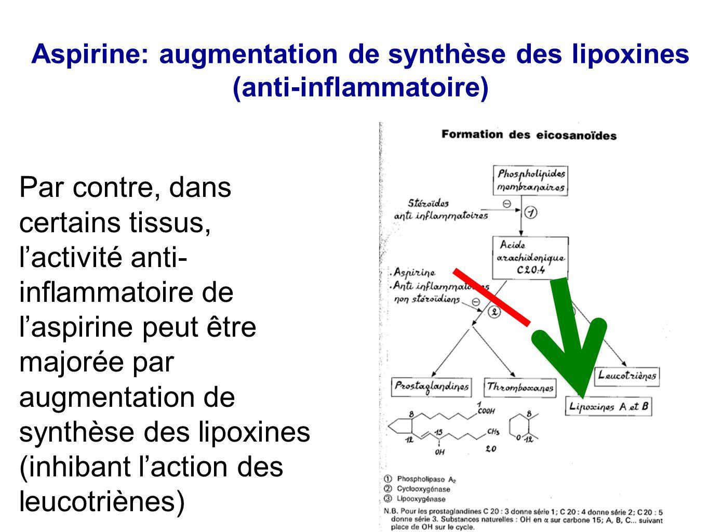 Aspirine: augmentation de synthèse des lipoxines (anti-inflammatoire)