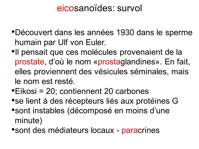 eicosanoïdes: survol Découvert dans les années 1930 dans le sperme humain par Ulf von Euler.