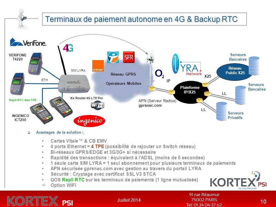 Terminaux de paiement autonome en 4G & Backup RTC