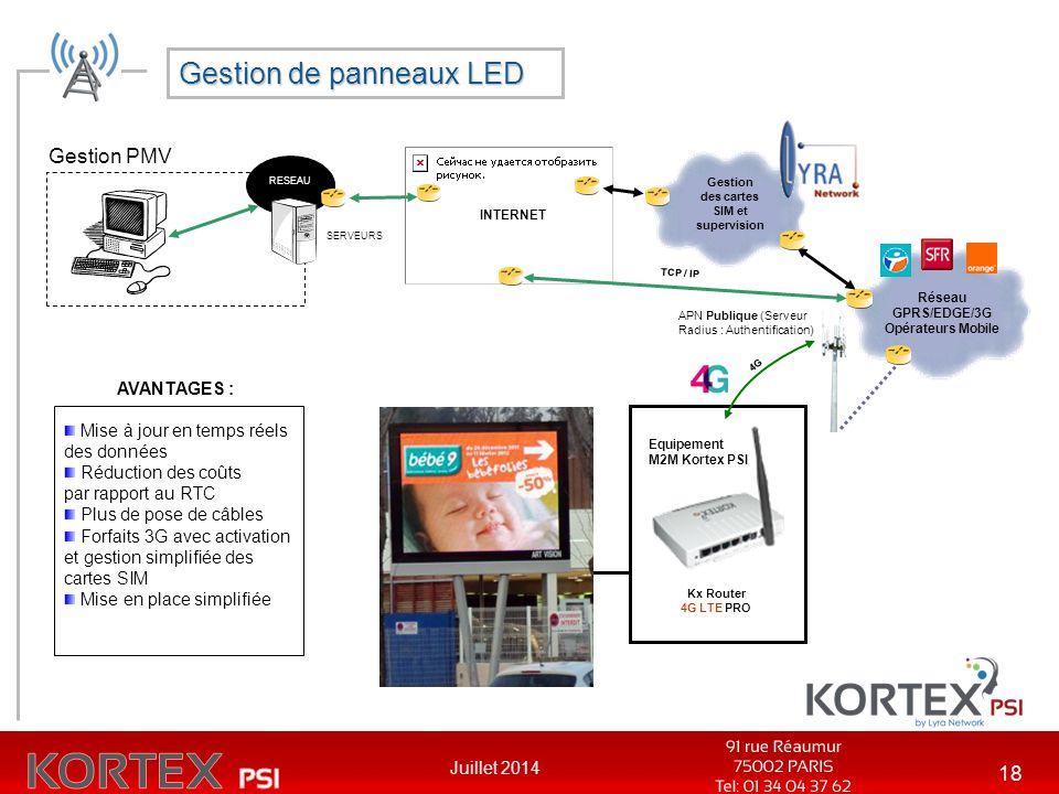 Gestion de panneaux LED