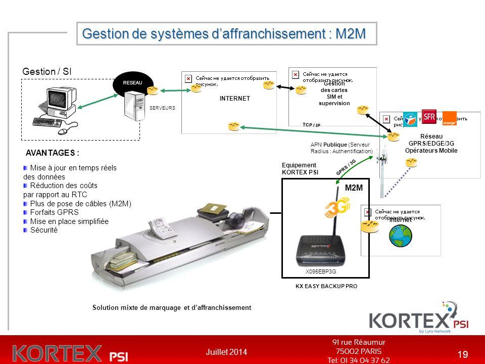 Gestion de systèmes d'affranchissement : M2M
