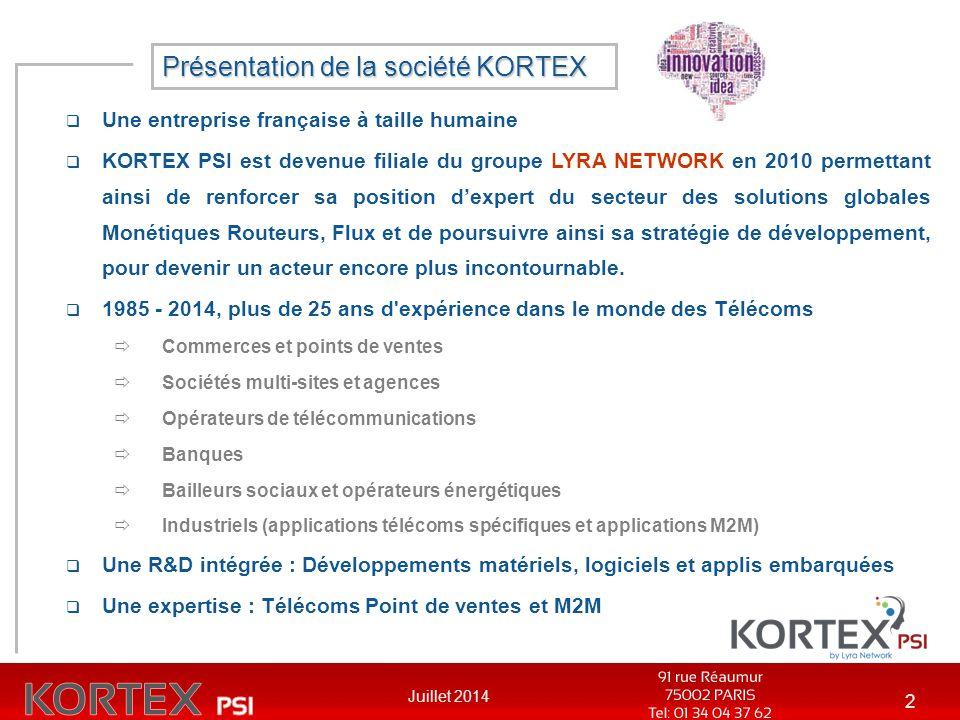 Présentation de la société KORTEX
