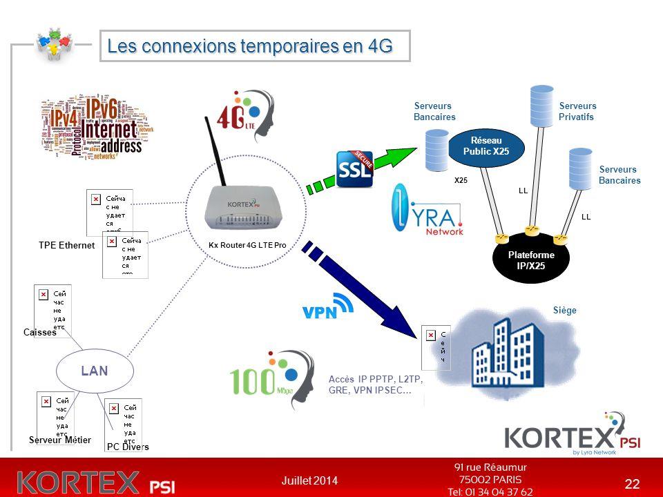 Les connexions temporaires en 4G