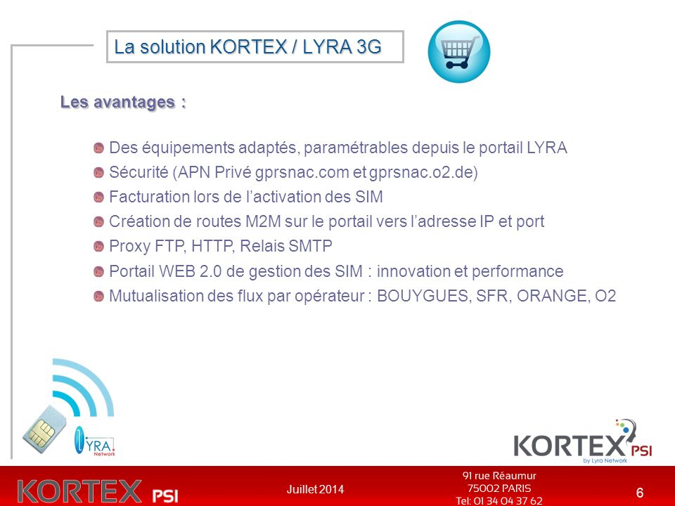 La solution KORTEX / LYRA 3G