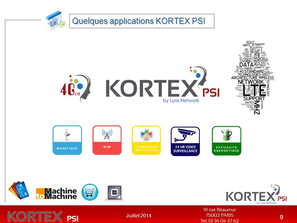 Quelques applications KORTEX PSI