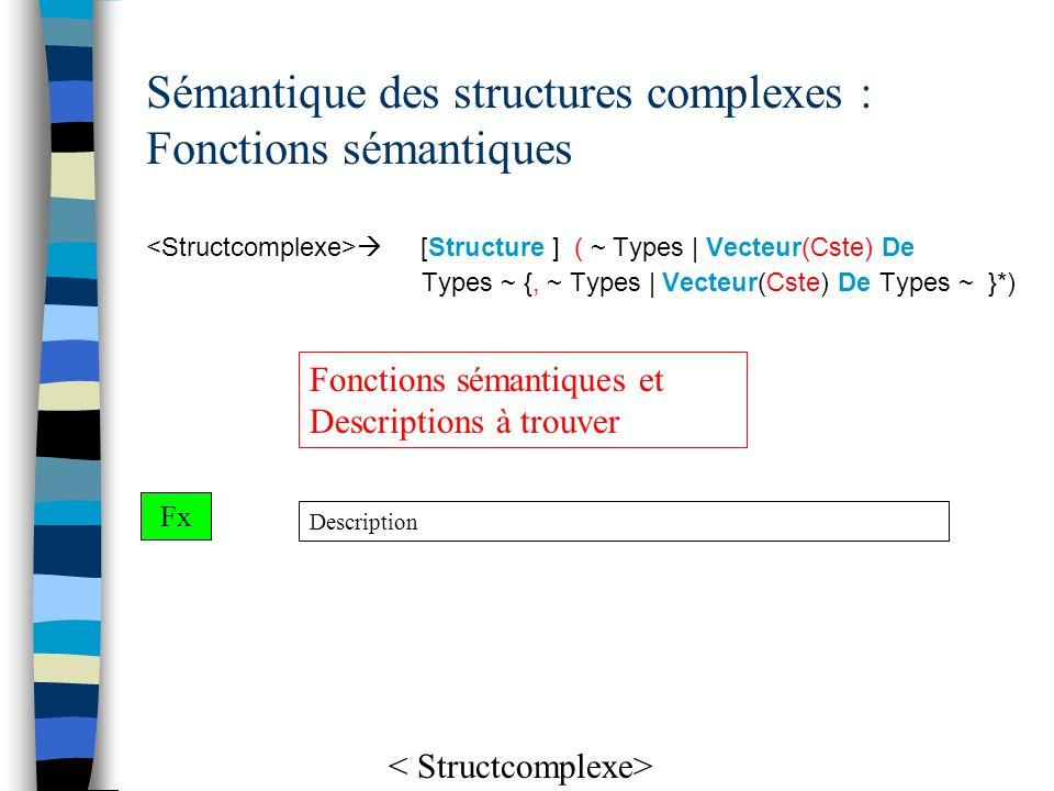 Sémantique des structures complexes : Fonctions sémantiques