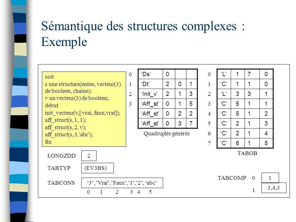 Sémantique des structures complexes : Exemple