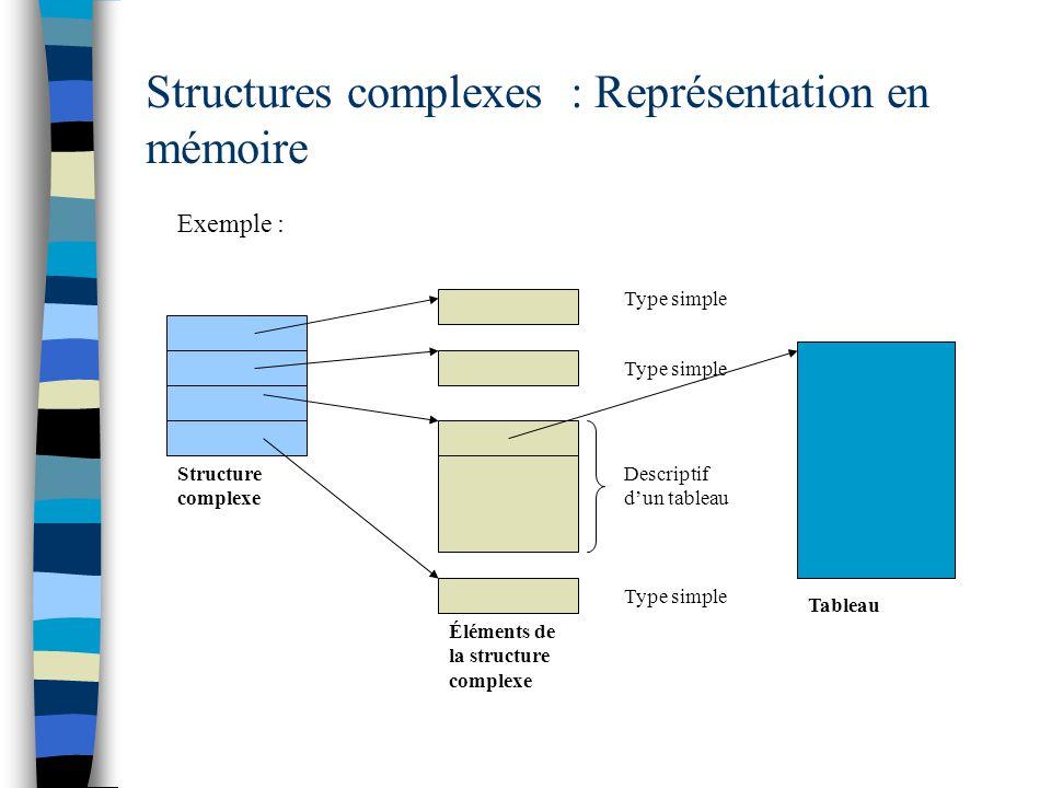 Structures complexes : Représentation en mémoire