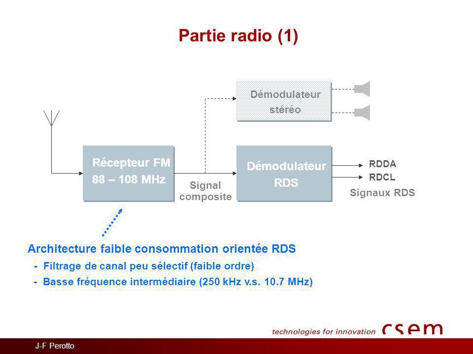 Partie radio (1) Récepteur FM Démodulateur 88 – 108 MHz RDS