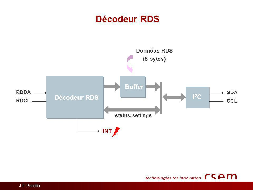 Décodeur RDS Buffer Décodeur RDS I2C Données RDS (8 bytes) INT RDDA