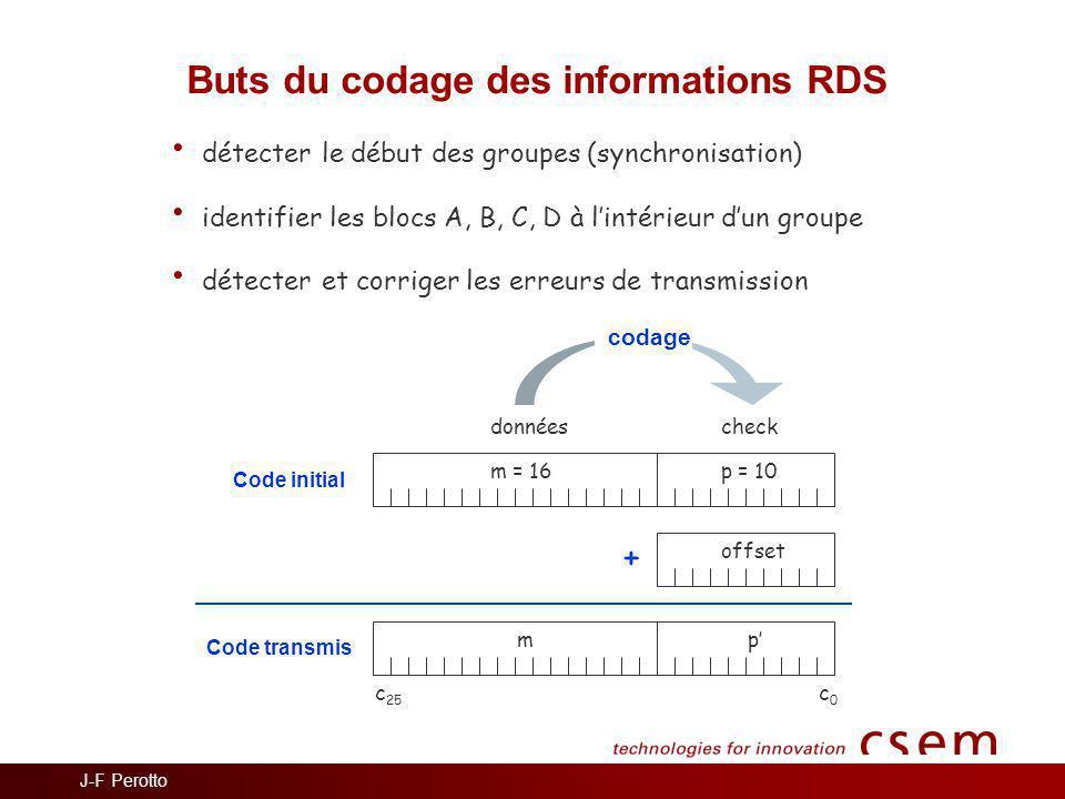 Buts du codage des informations RDS