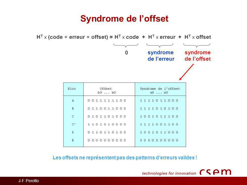 Syndrome de l'offset HT x (code + erreur + offset) = HT x code + HT x erreur + HT x offset. syndrome.