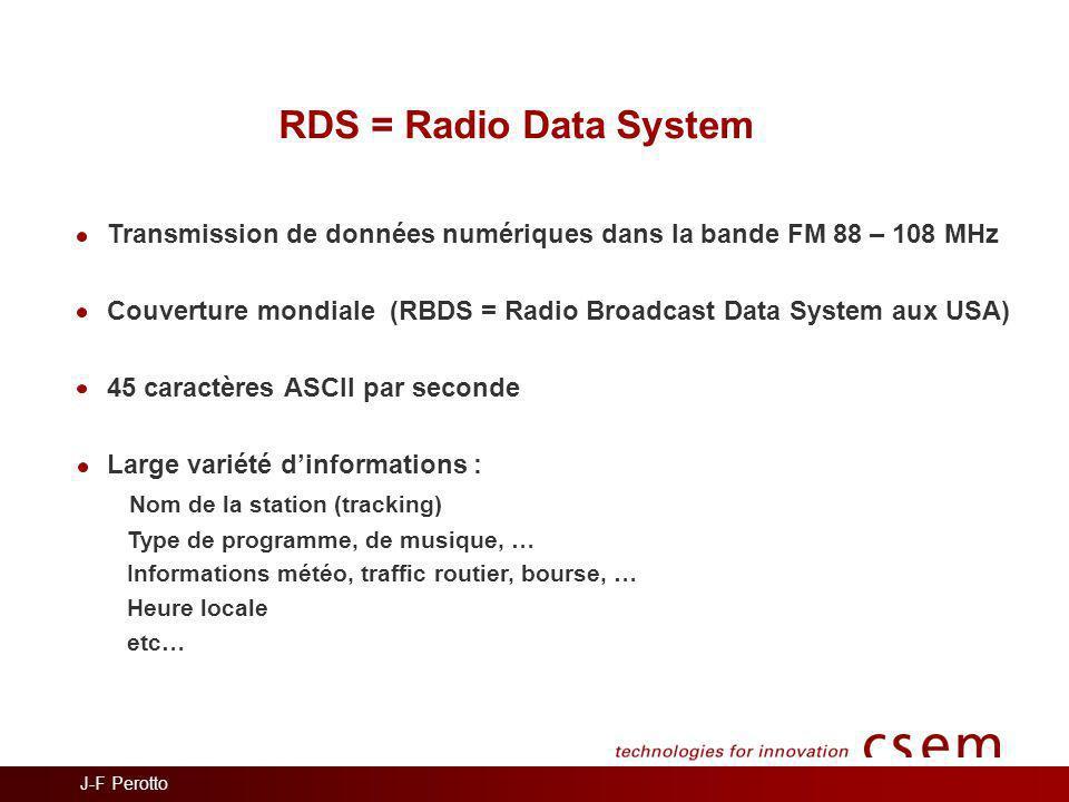 RDS = Radio Data System Transmission de données numériques dans la bande FM 88 – 108 MHz.